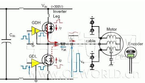 光耦合器是跨越隔离栅实现安全隔离的传统方法.